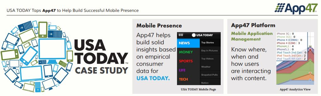 App47 USA Today case study